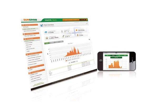 Energy Management Sunbank Solar